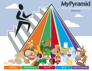 Revised guidelines help to personalize the food pyramid